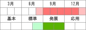 分布_MJサテライト