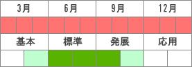 分布_マイジュック_中学校