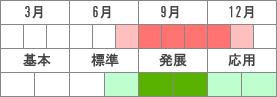 分布_必勝シリーズ