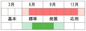 level_wj3h